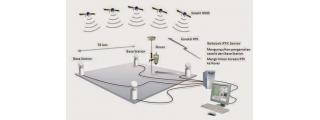 Cara registrasi Cors untuk pengukuran N-trip di gps geodetic